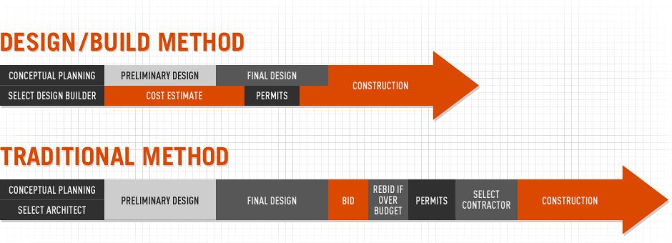 designbuild5 2